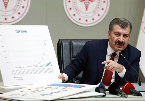 آخرین آمار ابتلای به ویروس کرونا در ترکیه، جان باختن 194 نفر دیگر